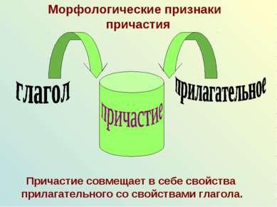 Морфологические признаки причастия Причастие совмещает в себе свойства прилаг...