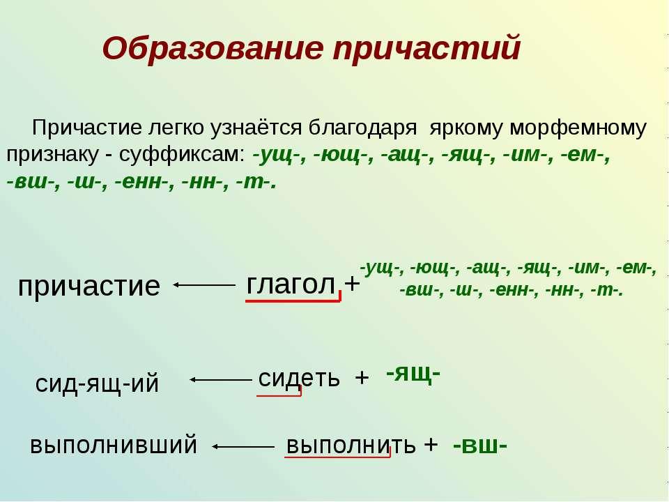 Образование причастий Причастие легко узнаётся благодаря яркому морфемному пр...