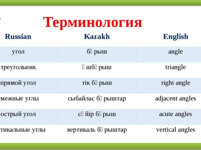 Терминология Russian Kazakh English угол бұрыш angle треугольник үшбұрыш tria...