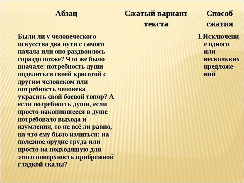 Абзац Сжатый вариант текста Способ сжатия Были ли у человеческого искусства д...
