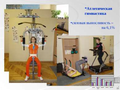 . . * *Атлетическая гимнастика силовая выносливость – на 6,1%