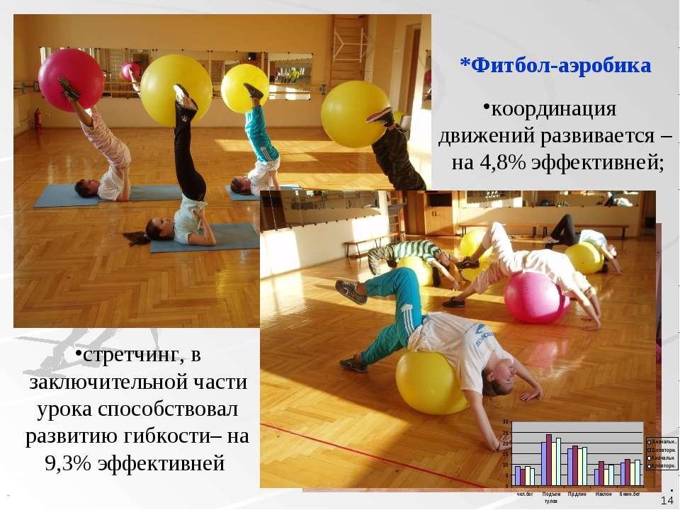 . . * *Фитбол-аэробика координация движений развивается – на 4,8% эффективней...