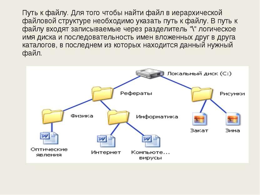 Путь к файлу. Для того чтобы найти файл в иерархической файловой структуре не...