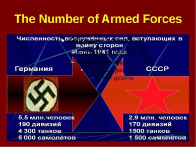 The Number of Armed Forces