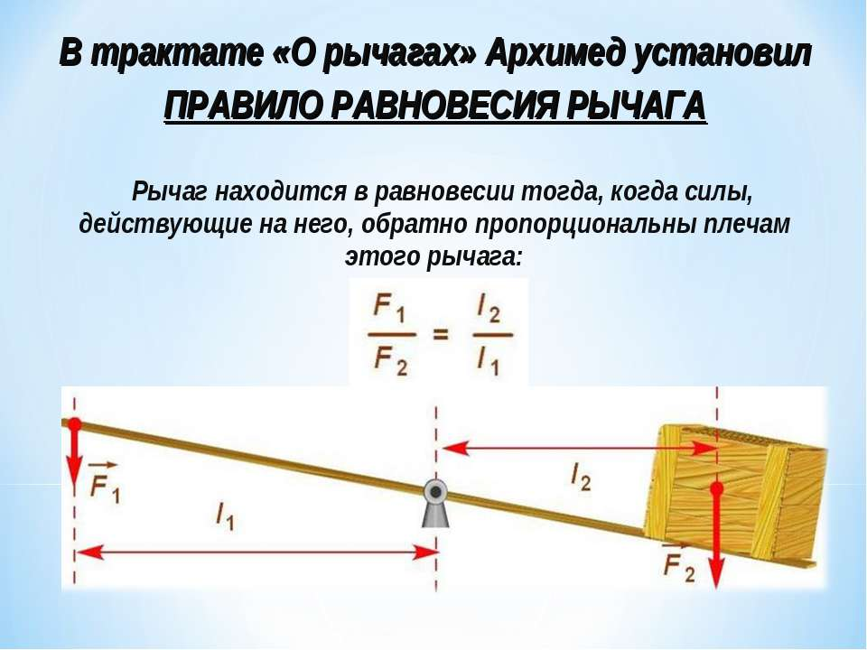 В трактате «О рычагах» Архимед установил ПРАВИЛО РАВНОВЕСИЯ РЫЧАГА Рычаг нахо...