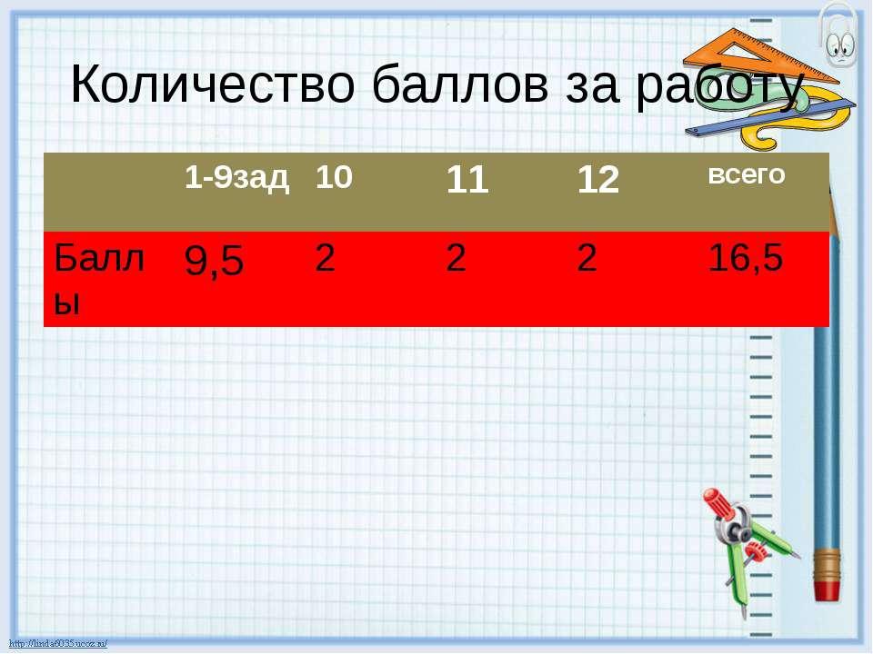 Количество баллов за работу 1-9зад 10 11 12 всего Баллы 9,5 2 2 2 16,5