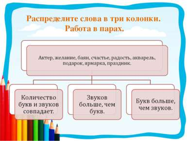 Распределите слова в три колонки. Работа в парах.