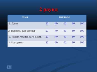 2 раунд тема вопросы 1. Даты 20 40 60 80 100 2. Вопросы для беседы 20 40 60 8...