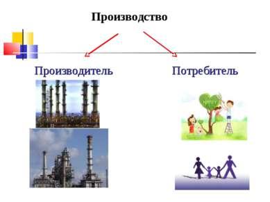 Производство Производитель Потребитель