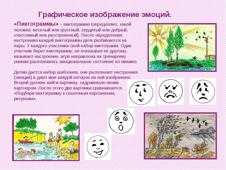 «Пиктограммы» - пиктограмме (определяют, какой человек: веселый или грустный,...