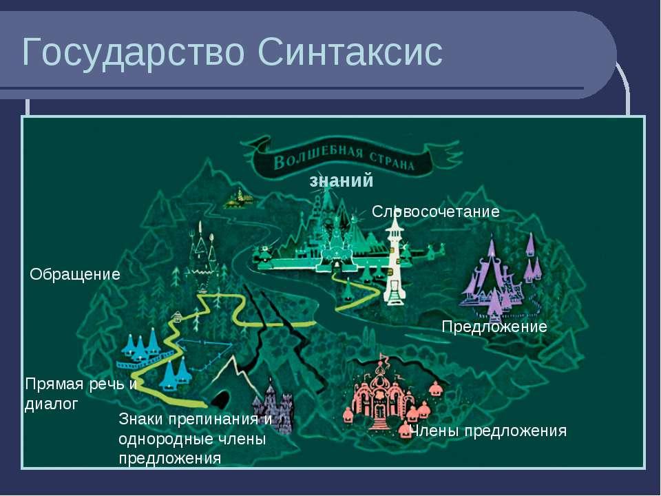 Государство Синтаксис Словосочетание Предложение Члены предложения Знаки преп...