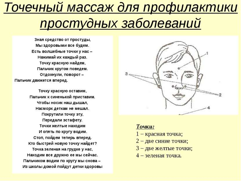 Точечный массаж для профилактики простудных заболеваний Точки: 1 – красная то...