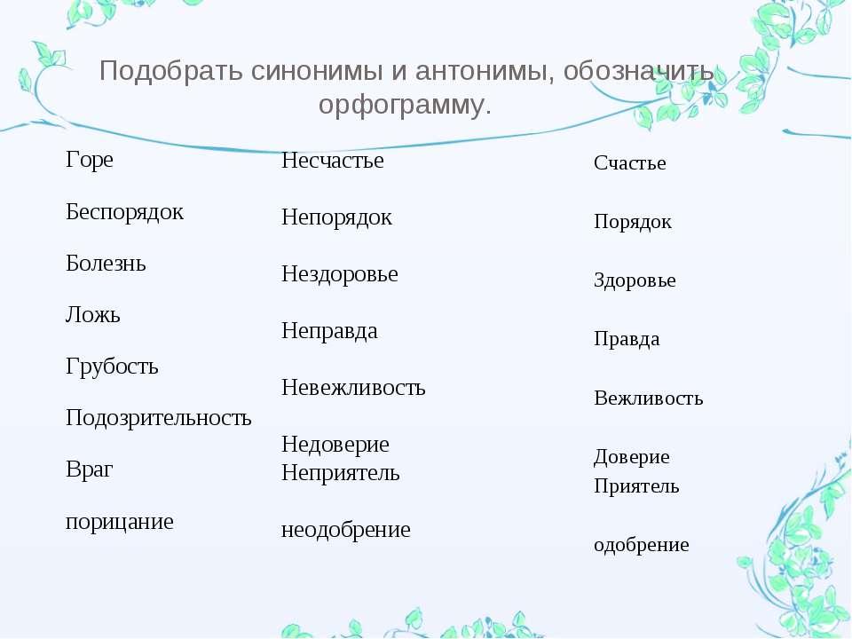 Подобрать синонимы и антонимы, обозначить орфограмму. Счастье Порядок Здоровь...