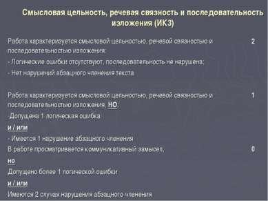 Смысловая цельность, речевая связность и последовательность изложения (ИК3) Р...