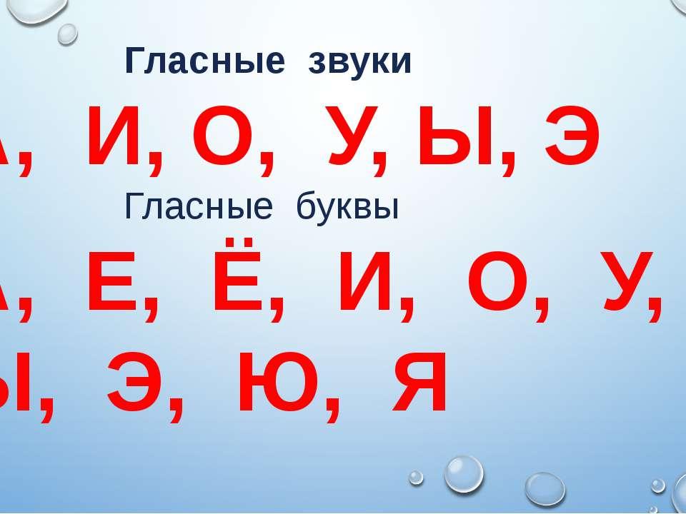 Гласные звуки А, И, О, У, Ы, Э Гласные буквы А, Е, Ё, И, О, У, Ы, Э, Ю, Я
