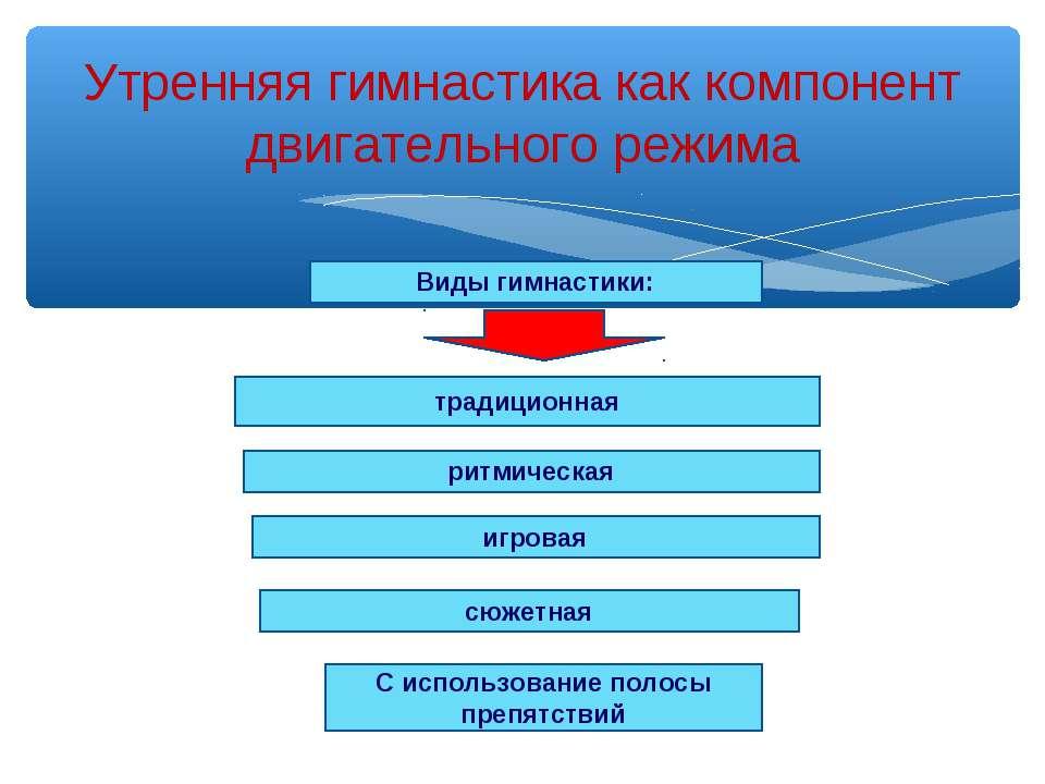 Утренняя гимнастика как компонент двигательного режима Виды гимнастики: тради...