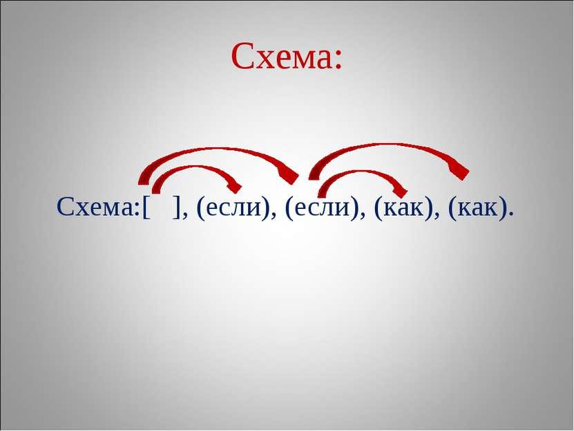Схема: Схема:[ ], (если), (если), (как), (как).