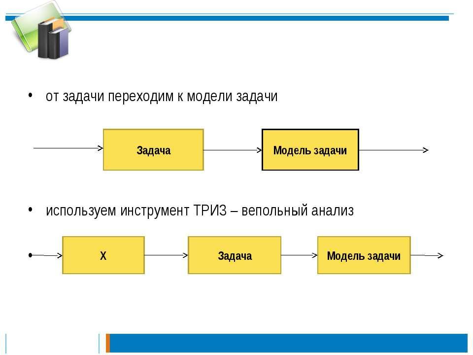 от задачи переходим к модели задачи используем инструмент ТРИЗ – вепольный ан...
