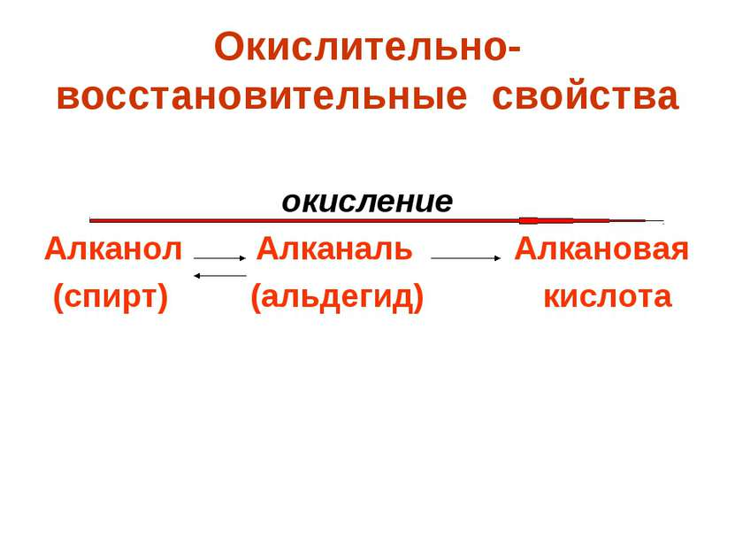 Окислительно-восстановительные свойства окисление Алканол Алканаль Алкановая ...
