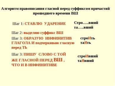 Алгоритм правописания гласной перед суффиксом причастий прошедшего времени ВШ...