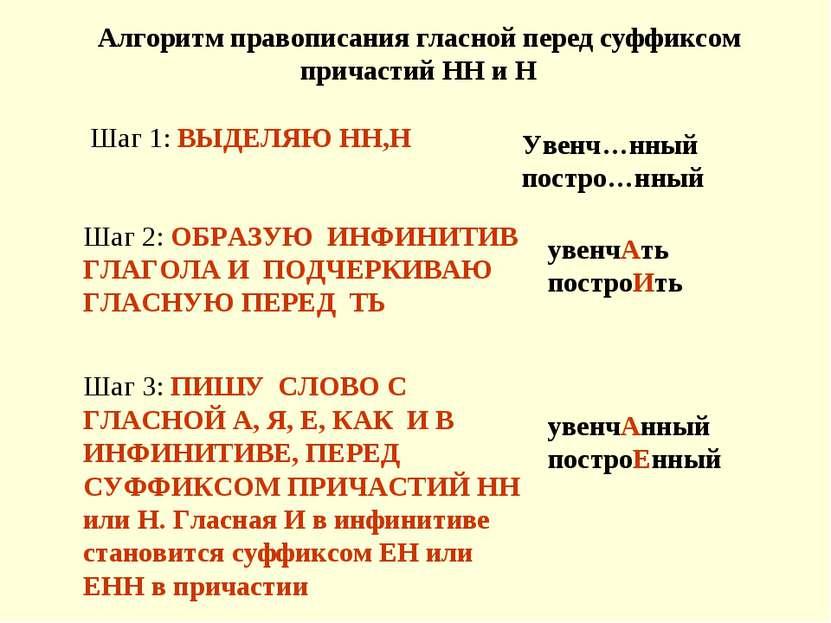 Алгоритм правописания гласной перед суффиксом причастий НН и Н Шаг 1: ВЫДЕЛЯЮ...