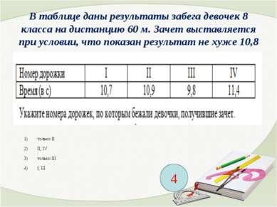 В таблице даны результаты забега девочек 8 класса на дистанцию 60 м. Зачет вы...