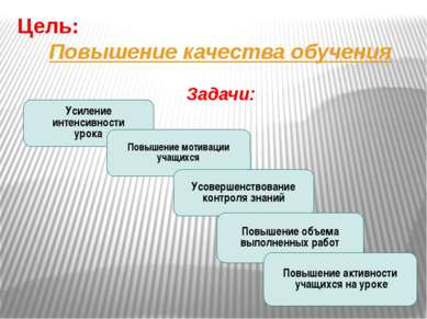 ИКТ активизируют учебно-познавательную деятельность учащихся: