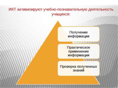 Внедрение ИКТ осуществляется по направлениям: 1.Создание презентаций к урокам...