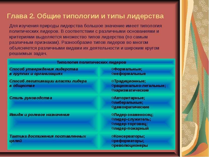 Глава 2. Общие типологии и типы лидерства Для изучения природы лидерства боль...