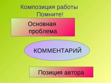 Композиция работы Помните! Основная проблема Позиция автора КОММЕНТАРИЙ