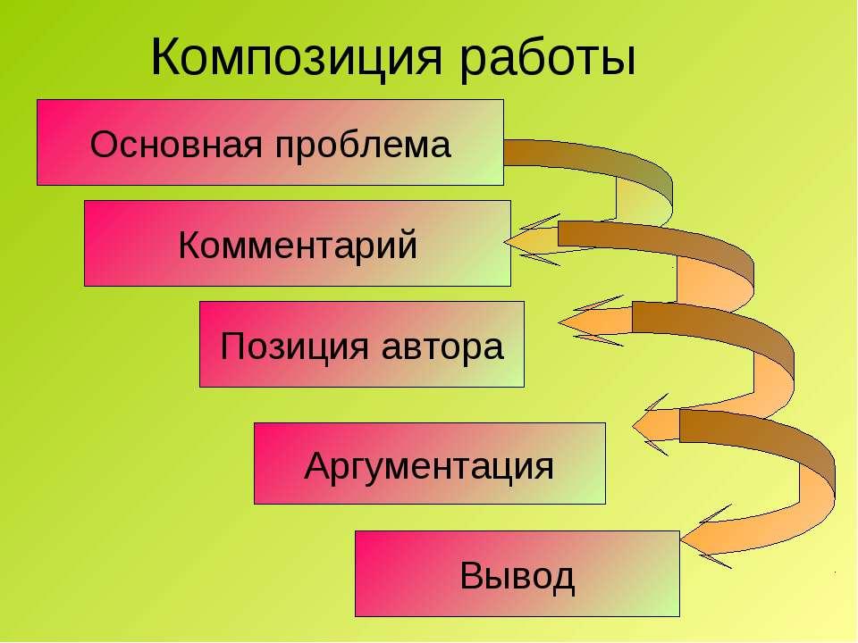 Композиция работы Основная проблема Комментарий Позиция автора Аргументация В...