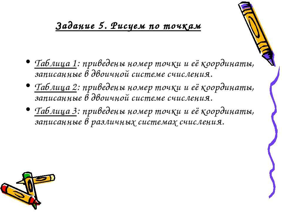 Задание 5. Рисуем по точкам Таблица 1: приведены номер точки и её координаты,...