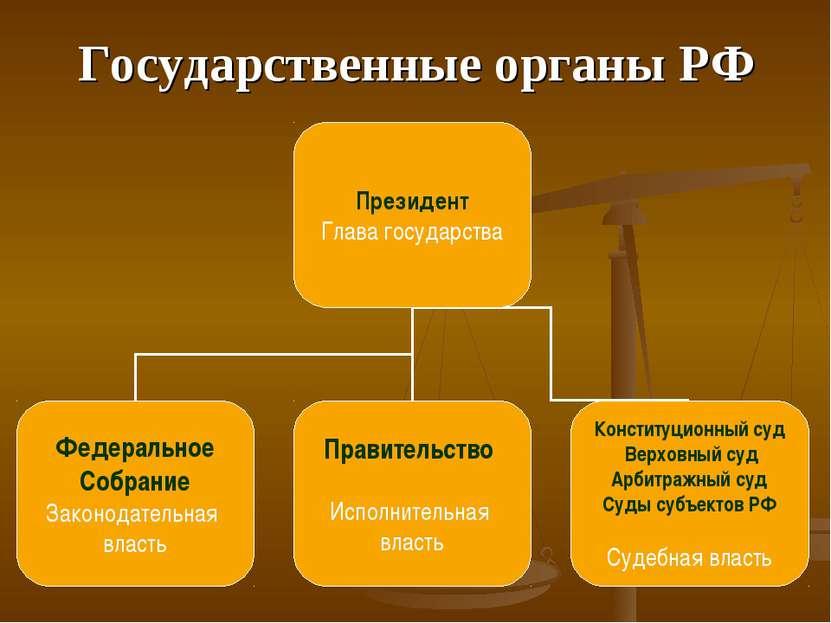 Государственные органы РФ