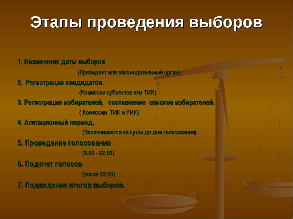 Этапы проведения выборов 1. Назначение даты выборов (Президент или законодате...