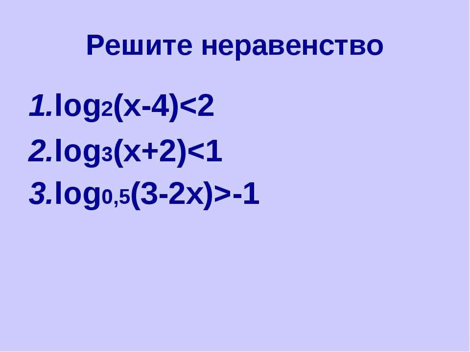 Решите неравенство 1.log2(x-4)