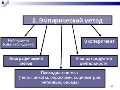 * 2. Эмпирический метод Психодиагностика (тесты, анкеты, опросники, социометр...