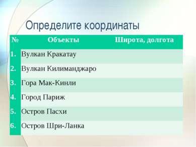 Определите координаты № Объекты Широта, долгота 1. Вулкан Кракатау 2. Вулкан ...