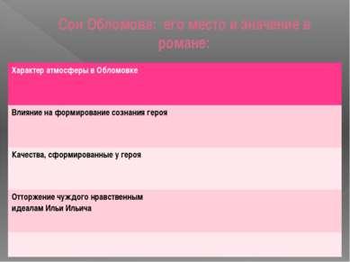 Сон Обломова: его место и значение в романе: Характер атмосферы в Обломовке В...