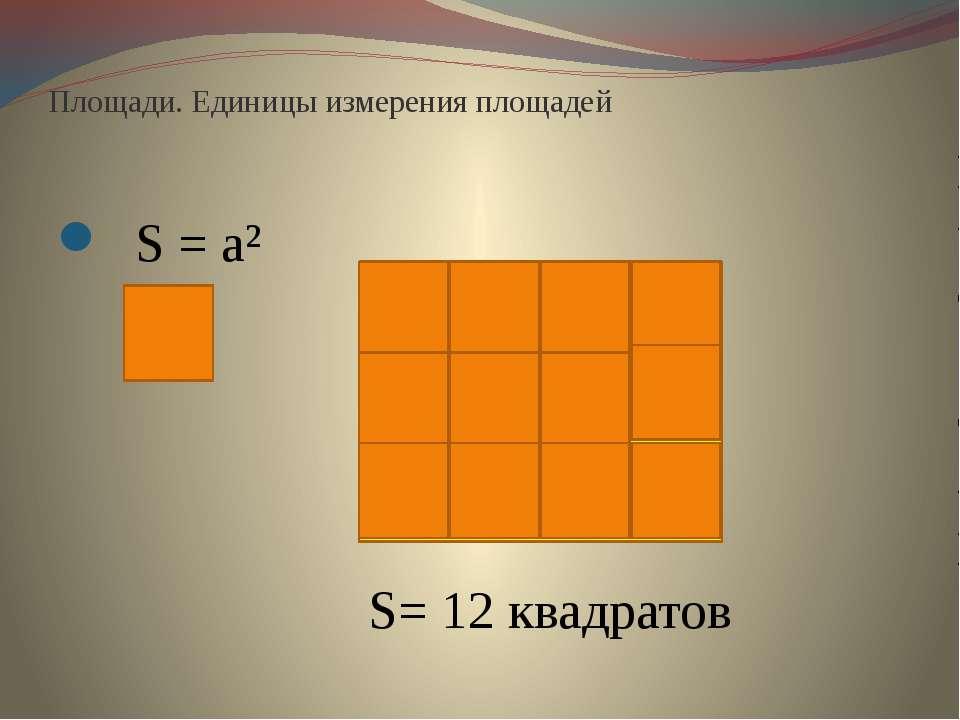 Площади. Единицы измерения площадей S = a² S= 12 квадратов