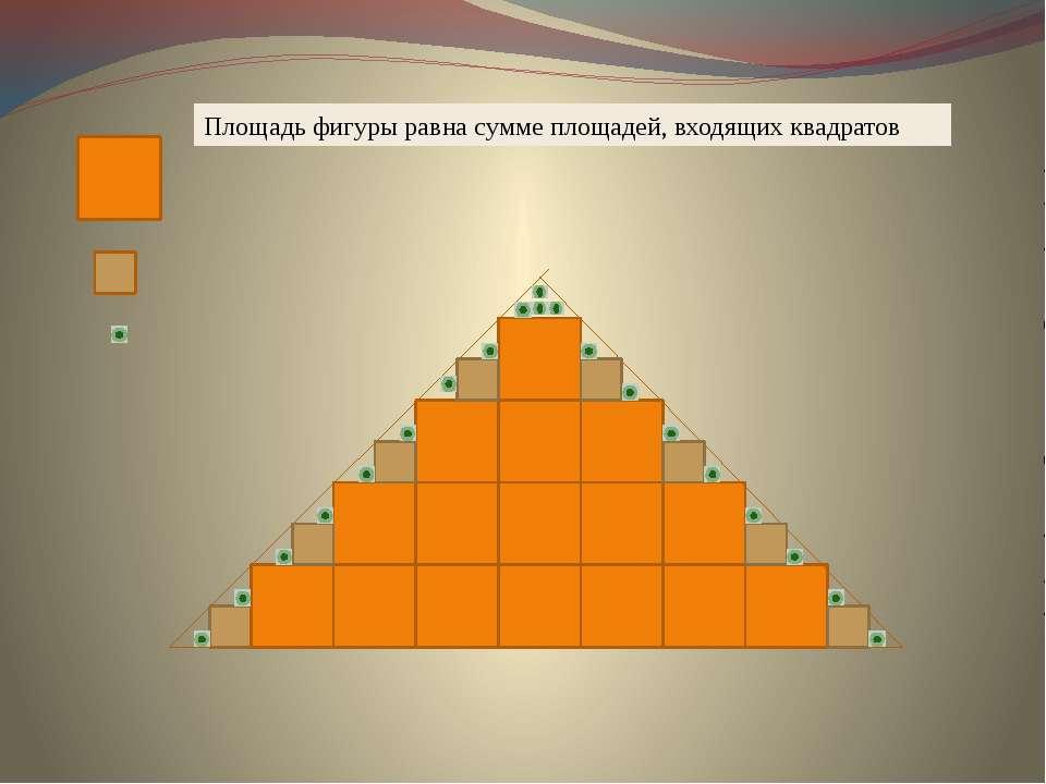 Площадь фигуры равна сумме площадей, входящих квадратов