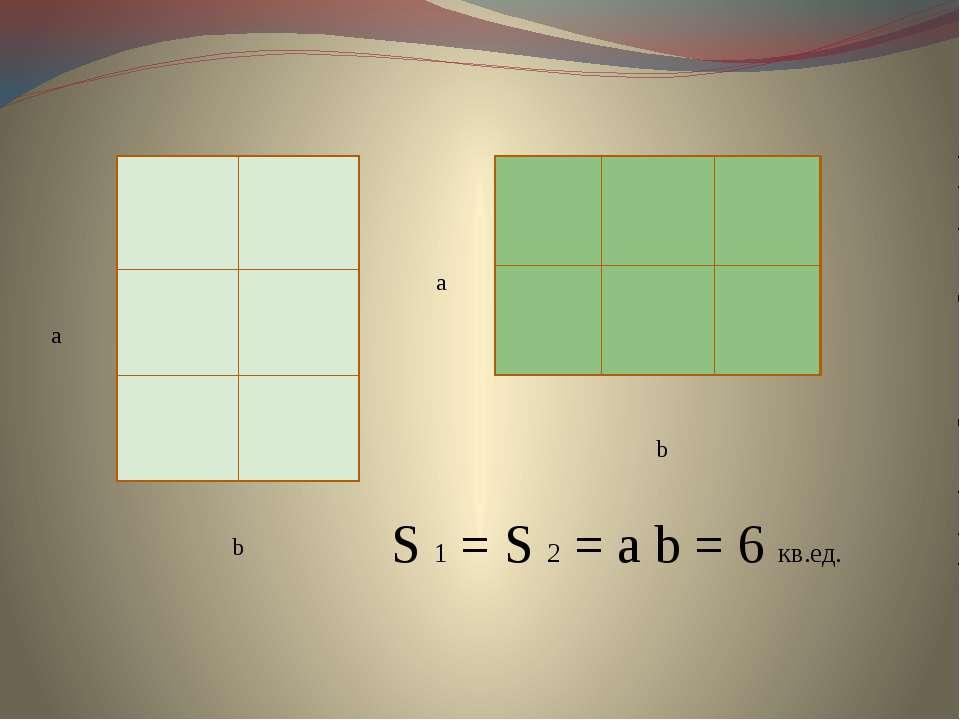a b a b S 1 = S 2 = a b = 6 кв.ед.