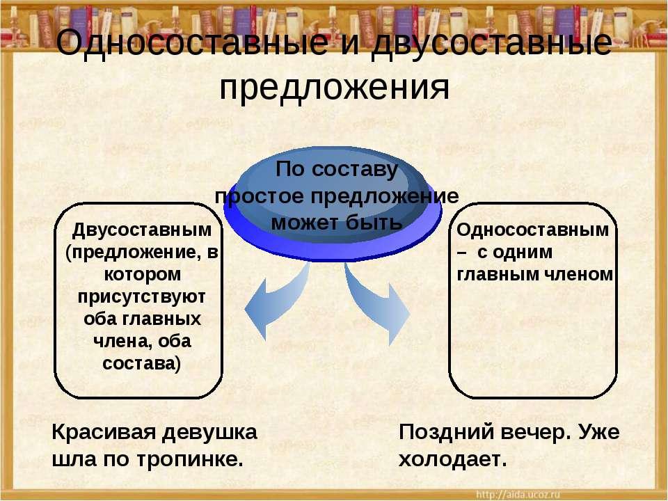 Односоставные и двусоставные предложения Двусоставным (предложение, в котором...
