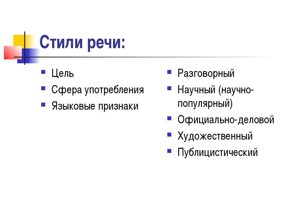 Стили речи: Цель Сфера употребления Языковые признаки Разговорный Научный (на...