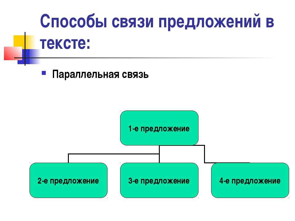 Способы связи предложений в тексте: Параллельная связь