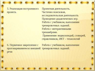 5. Реализация построенного проекта. Проектная деятельность. Частично поискова...