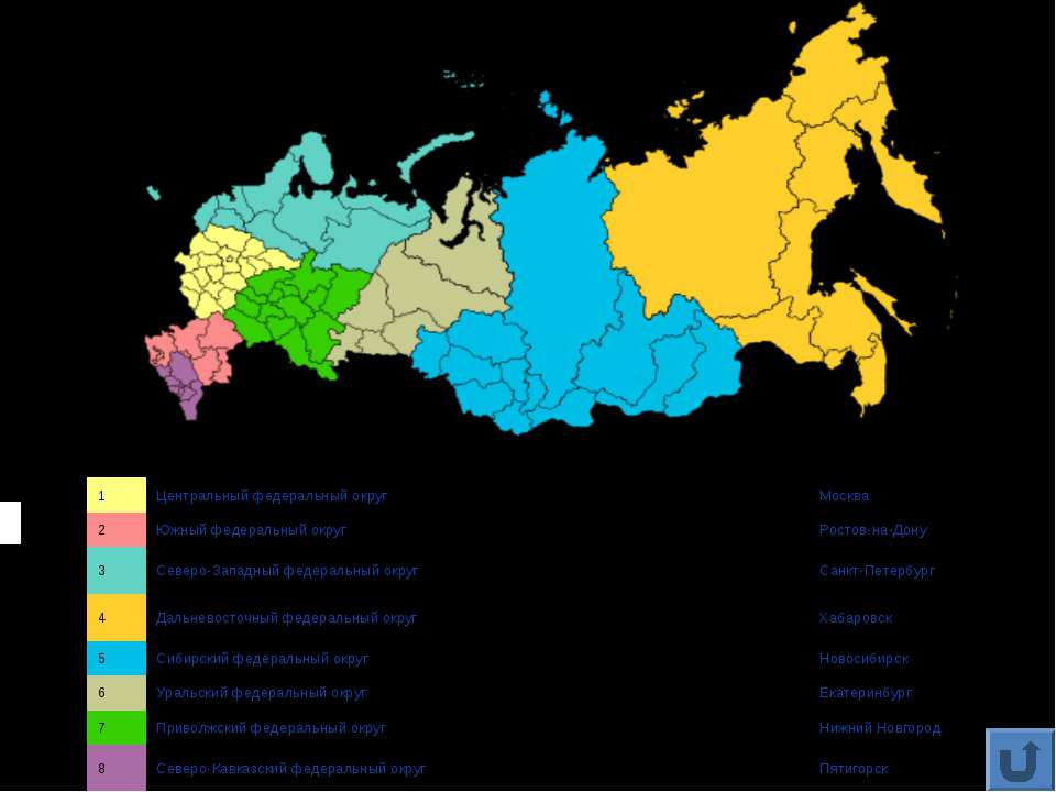 Ном. Название округа Площадь (км²) Население (на 01.01.2009) Субъектов РФ Адм...