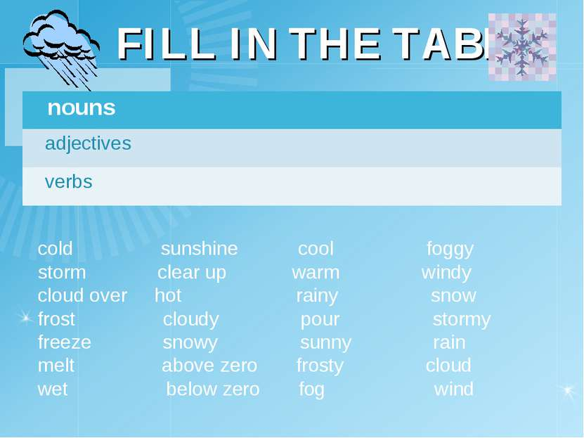 FILL IN THE TABLE cold sunshine cool foggy storm clear up warm windy cloud ov...
