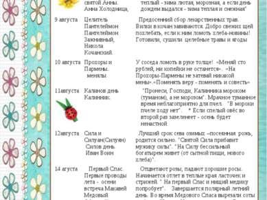 """6 августа Борис и Глеб. Летние. """"Борис и Глеб - поспел хлеб"""".Не рекомендовало..."""