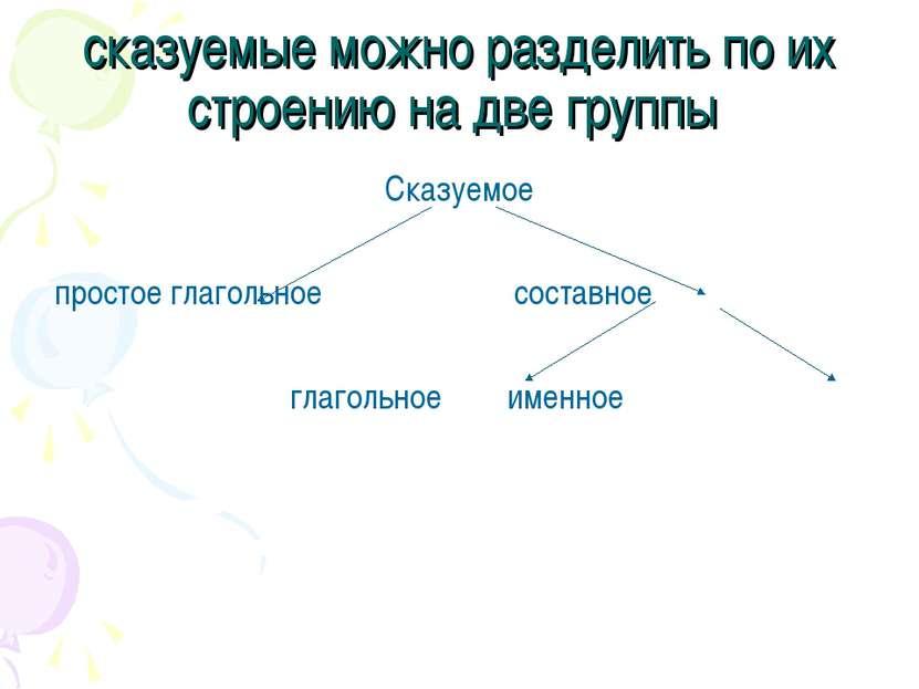 сказуемые можно разделить по их строению на две группы Сказуемое простое глаг...