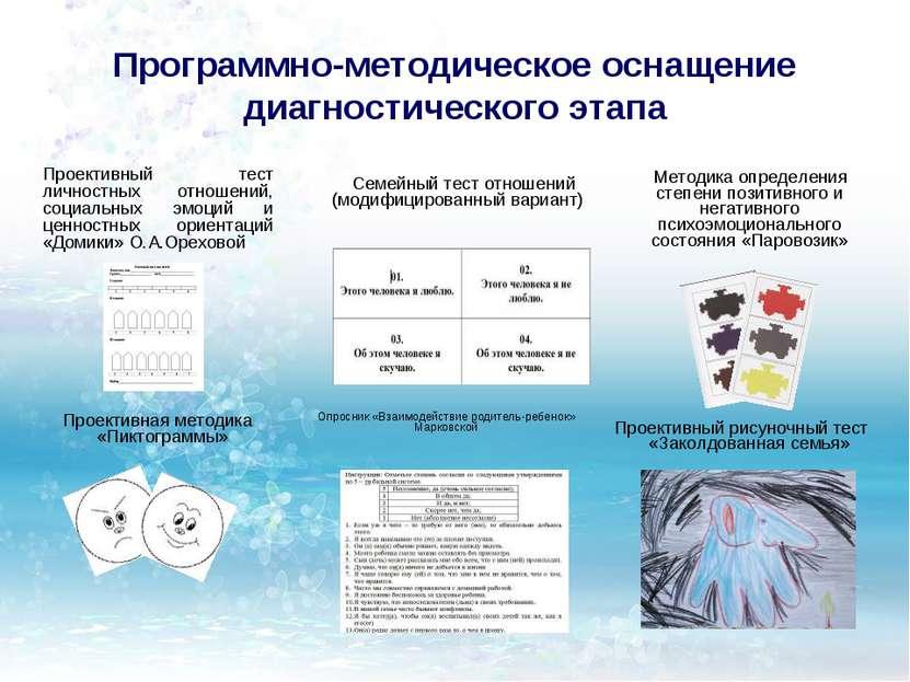 Программно-методическое оснащение диагностического этапа Проективный тест лич...